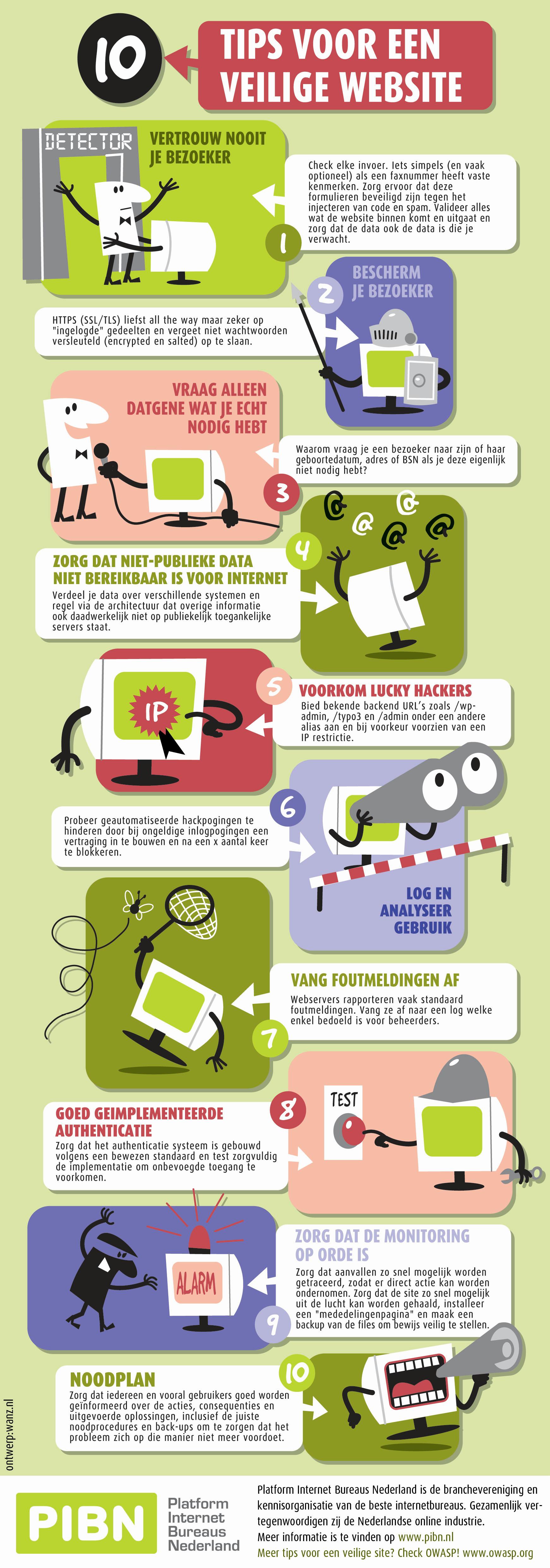 10 tips veilige website