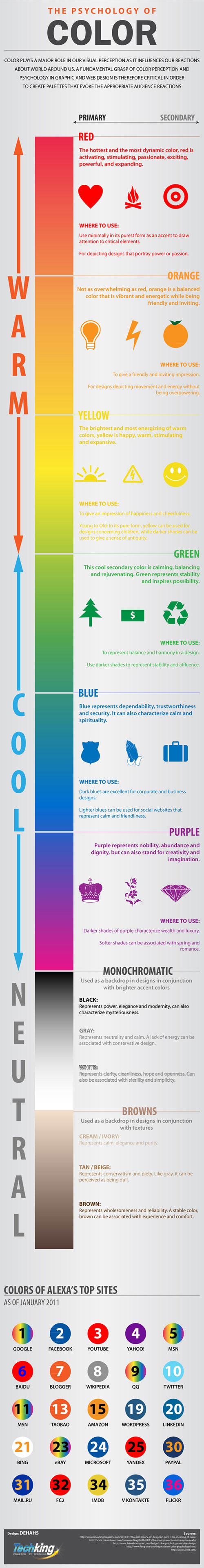 infographic-color