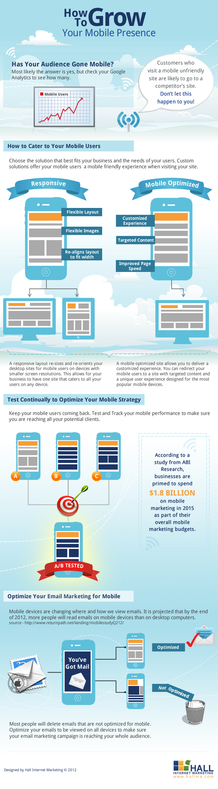 mobile-device-infographic