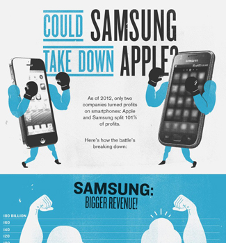 apple-samsung-f