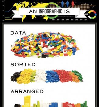 infographic-lego-f