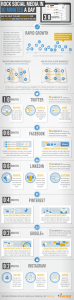 [Infographic] Social media ster in 30 minuten