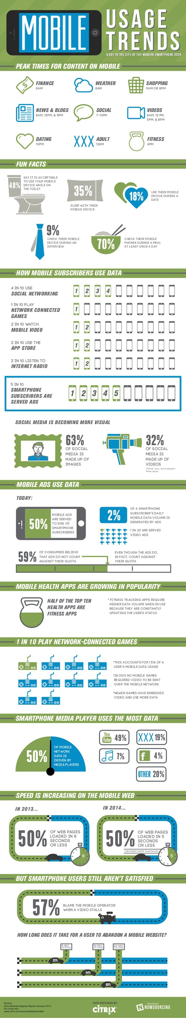 mobile-usage-infographic